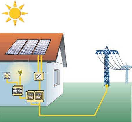 hartmann energietechnik funktion und verguetung